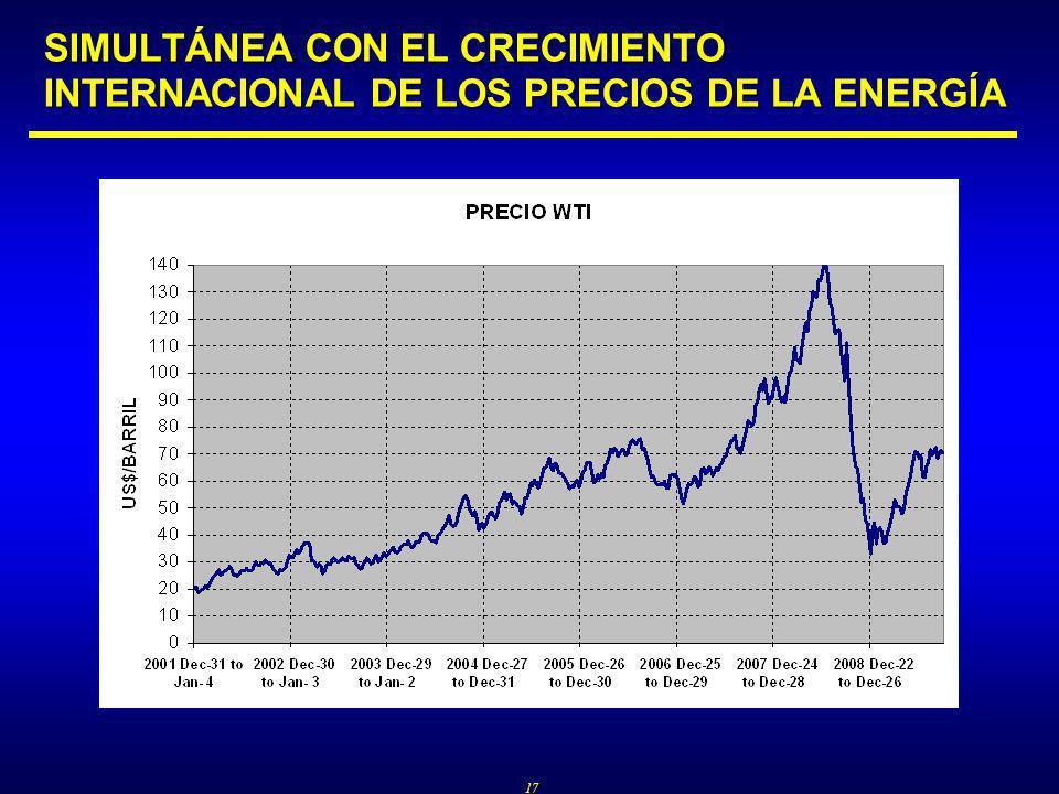 17 SIMULTÁNEA CON EL CRECIMIENTO INTERNACIONAL DE LOS PRECIOS DE LA ENERGÍA
