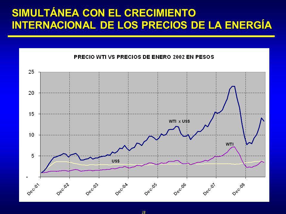 18 SIMULTÁNEA CON EL CRECIMIENTO INTERNACIONAL DE LOS PRECIOS DE LA ENERGÍA
