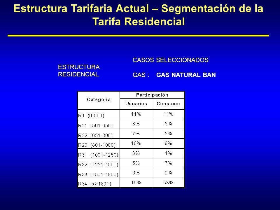 Estructura Tarifaria Actual – Segmentación de la Tarifa Residencial CASOS SELECCIONADOS GAS : GAS NATURAL BAN ESTRUCTURA RESIDENCIAL