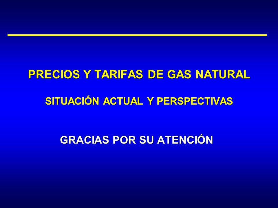 GRACIAS POR SU ATENCIÓN PRECIOS Y TARIFAS DE GAS NATURAL SITUACIÓN ACTUAL Y PERSPECTIVAS
