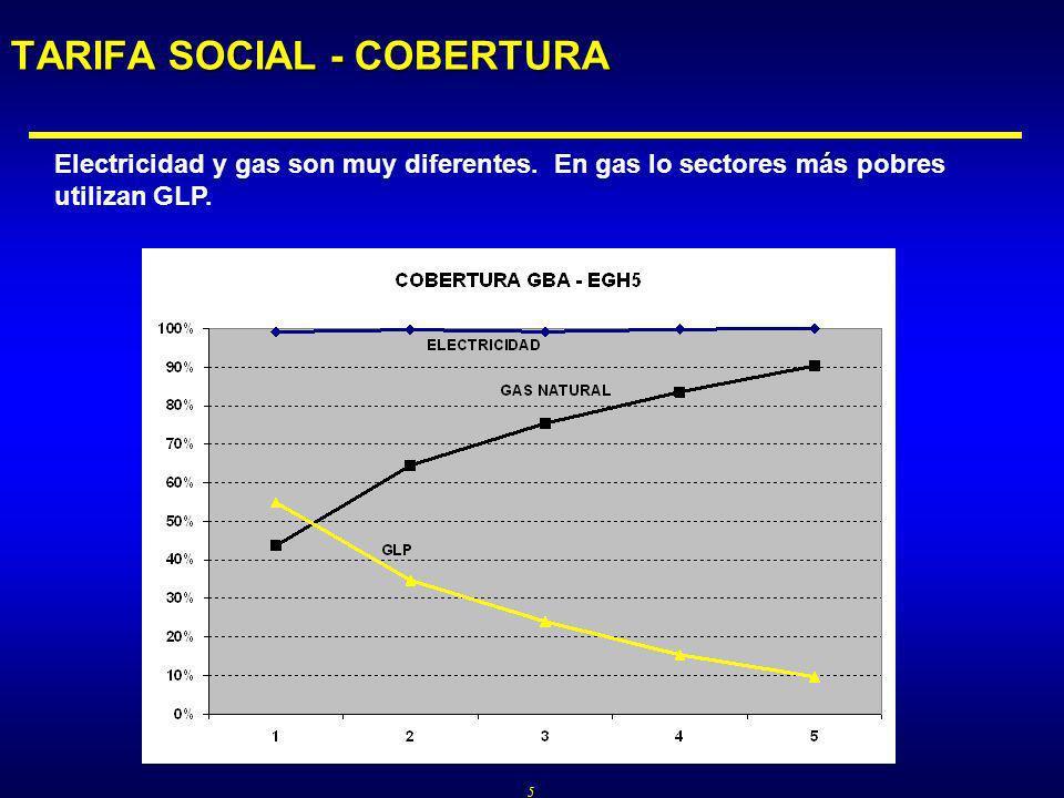 5 TARIFA SOCIAL - COBERTURA Electricidad y gas son muy diferentes.