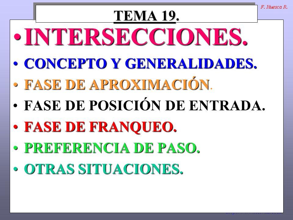 http://www.testvial.com TEMA 19.TEMA 19. INTERSECCIONES.INTERSECCIONES.