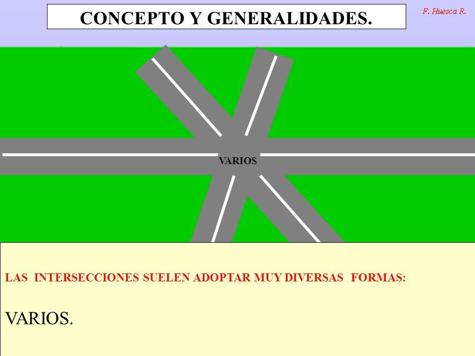 http://www.testvial.com CONCEPTO Y GENERALIDADES.DEFINICIÓN.