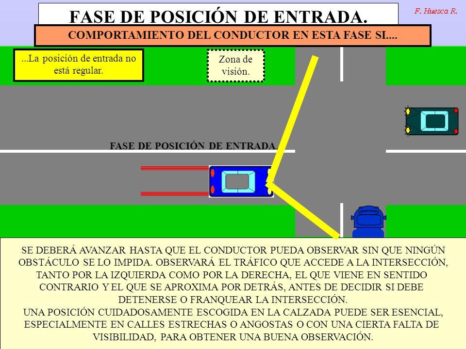 http://www.testvial.com FASE DE POSICIÓN DE ENTRADA.