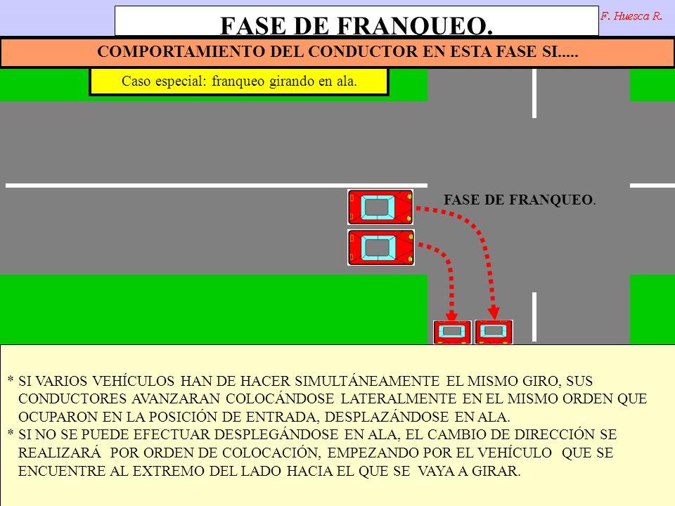 http://www.testvial.com FASE DE FRANQUEO.LOCALIZACIÓN.