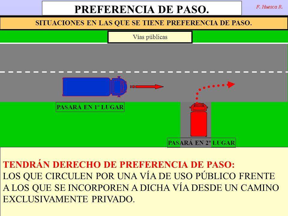 http://www.testvial.com PREFERENCIA DE PASO.CONCEPTO.
