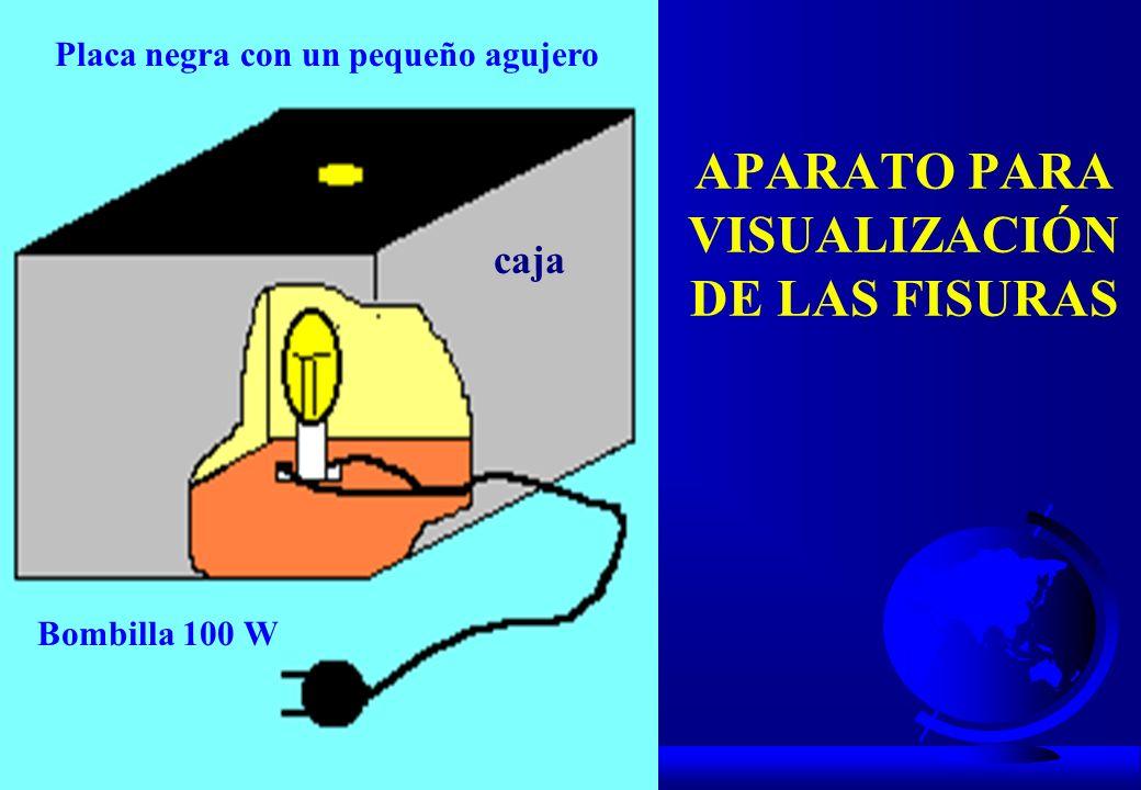 APARATO PARA VISUALIZACIÓN DE LAS FISURAS Bombilla 100 W Placa negra con un pequeño agujero caja
