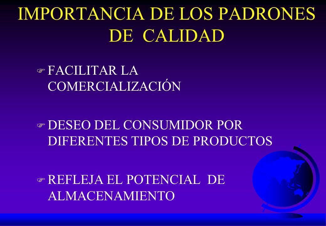 IMPORTANCIA DE LOS PADRONES DE CALIDAD F FACILITAR LA COMERCIALIZACIÓN F DESEO DEL CONSUMIDOR POR DIFERENTES TIPOS DE PRODUCTOS F REFLEJA EL POTENCIAL