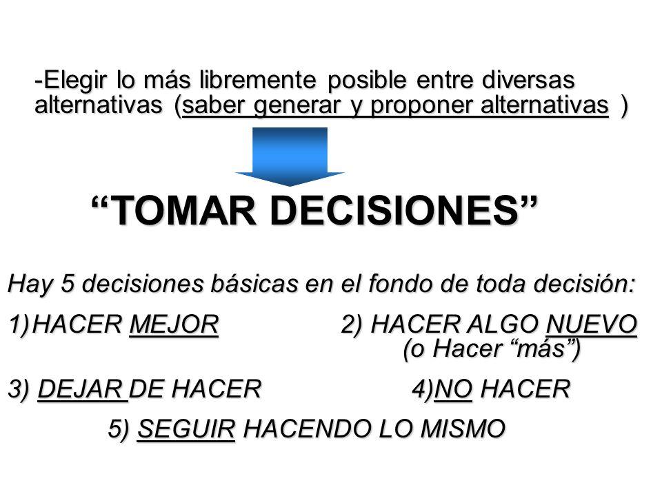 TOMAR DECISIONES Hay 5 decisiones básicas en el fondo de toda decisión: 1)HACER MEJOR 2) HACER ALGO NUEVO. (o Hacer más) 3) DEJAR DE HACER 4)NO HACER