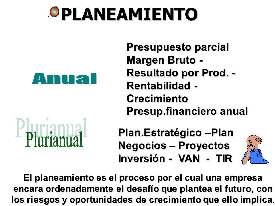 Presupuesto parcial Margen Bruto - Resultado por Prod. - Rentabilidad - Crecimiento Presup.financiero anual Plan.Estratégico –Plan Negocios – Proyecto