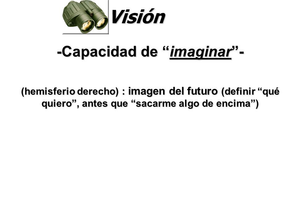 Visión -Capacidad de imaginar- (hemisferio derecho) : imagen del futuro (definir qué quiero, antes que sacarme algo de encima)