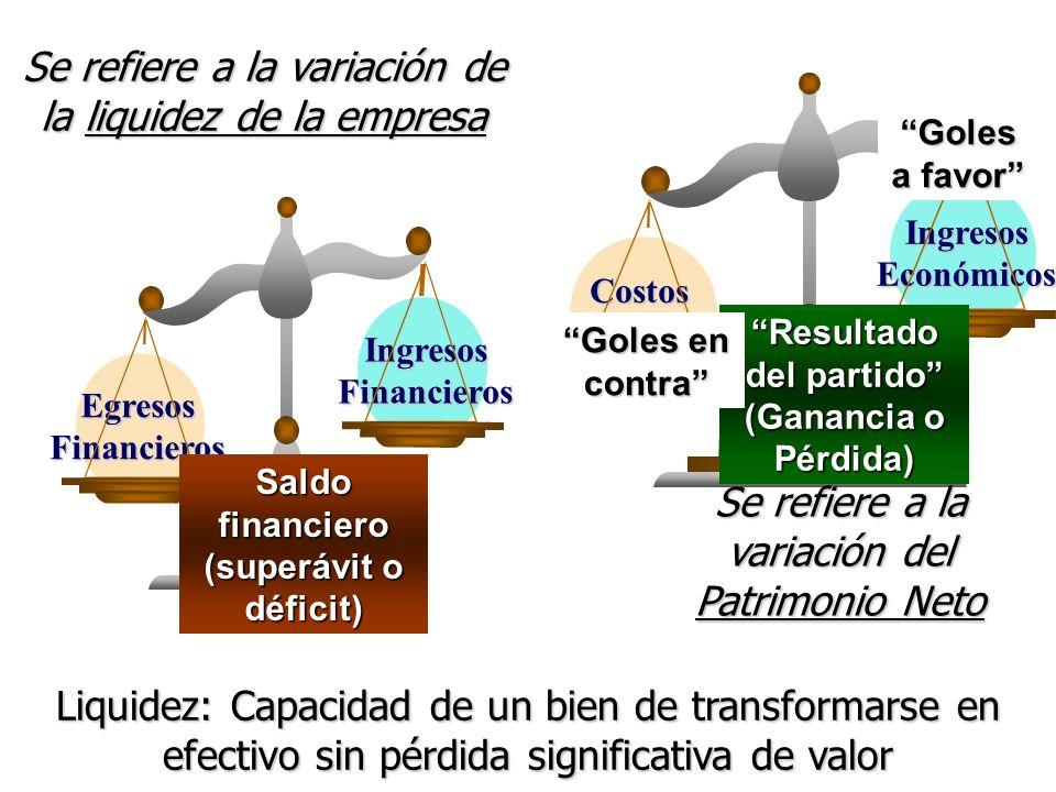 IngresosEconómicos Costos Se refiere a la variación del Patrimonio Neto IngresosFinancieros EgresosFinancieros Se refiere a la variación de la liquide