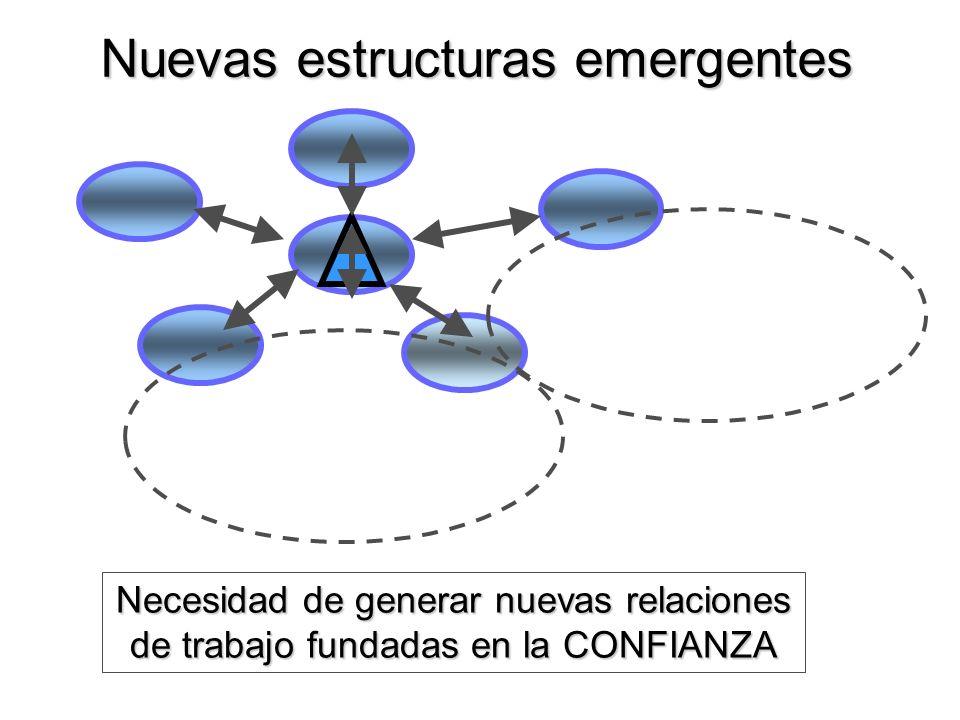 Nuevas estructuras emergentes Necesidad de generar nuevas relaciones de trabajo fundadas en la CONFIANZA