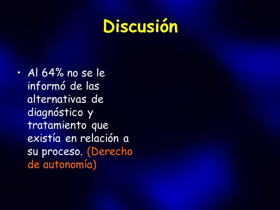 Discusión Al 64% no se le informó de las alternativas de diagnóstico y tratamiento que existía en relación a su proceso. (Derecho de autonomía)