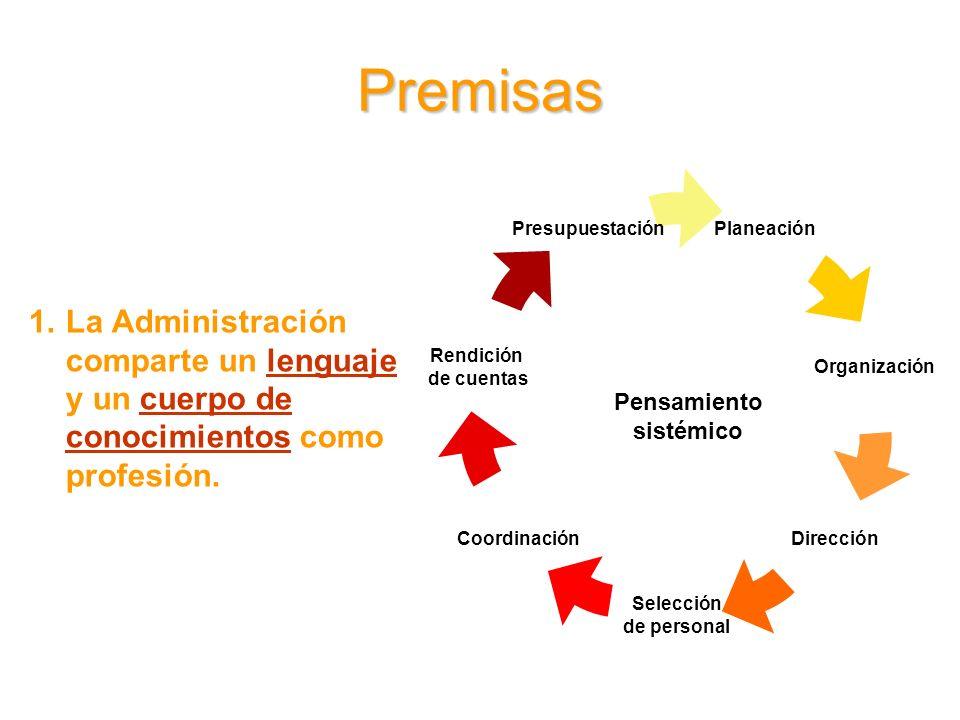 Premisas 1.La Administración comparte un lenguaje y un cuerpo de conocimientos como profesión. Pensamiento sistémico