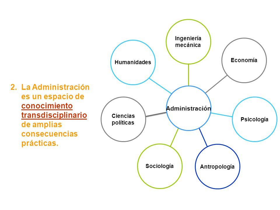 Humanidades Ingeniería mecánica Economía Ciencias políticas Antropología Psicología Sociología Administración 2. La Administración es un espacio de co