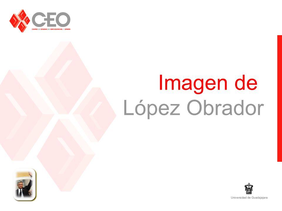 Imagen de López Obrador