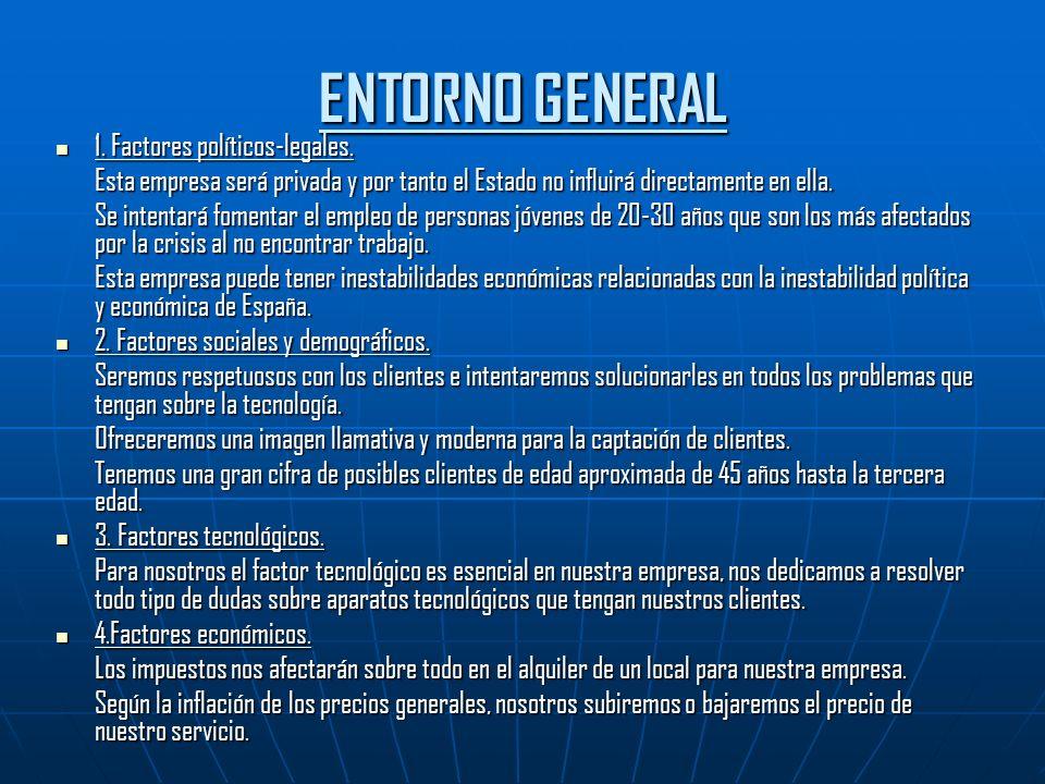 ENTORNO GENERAL 1.Factores políticos-legales. 1. Factores políticos-legales.
