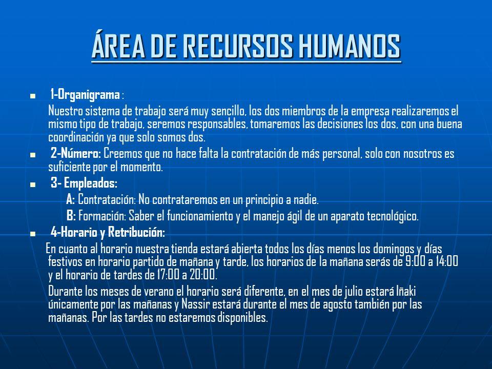 ÁREA DE RECURSOS HUMANOS 1-Organigrama : Nuestro sistema de trabajo será muy sencillo, los dos miembros de la empresa realizaremos el mismo tipo de trabajo, seremos responsables, tomaremos las decisiones los dos, con una buena coordinación ya que solo somos dos.