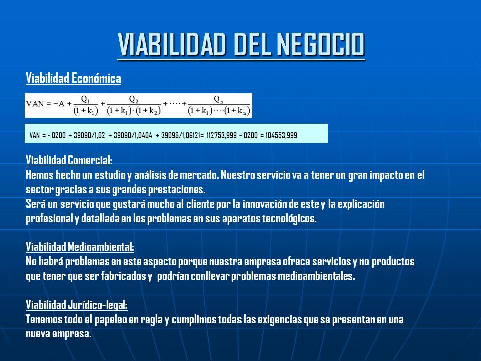 VIABILIDAD DEL NEGOCIO Viabilidad Económica VAN = - 8200 + 39098/1,02 + 39098/1,0404 + 39098/1,06121= 112753,999 - 8200 = 104553,999 Viabilidad Comercial: Hemos hecho un estudio y análisis de mercado.