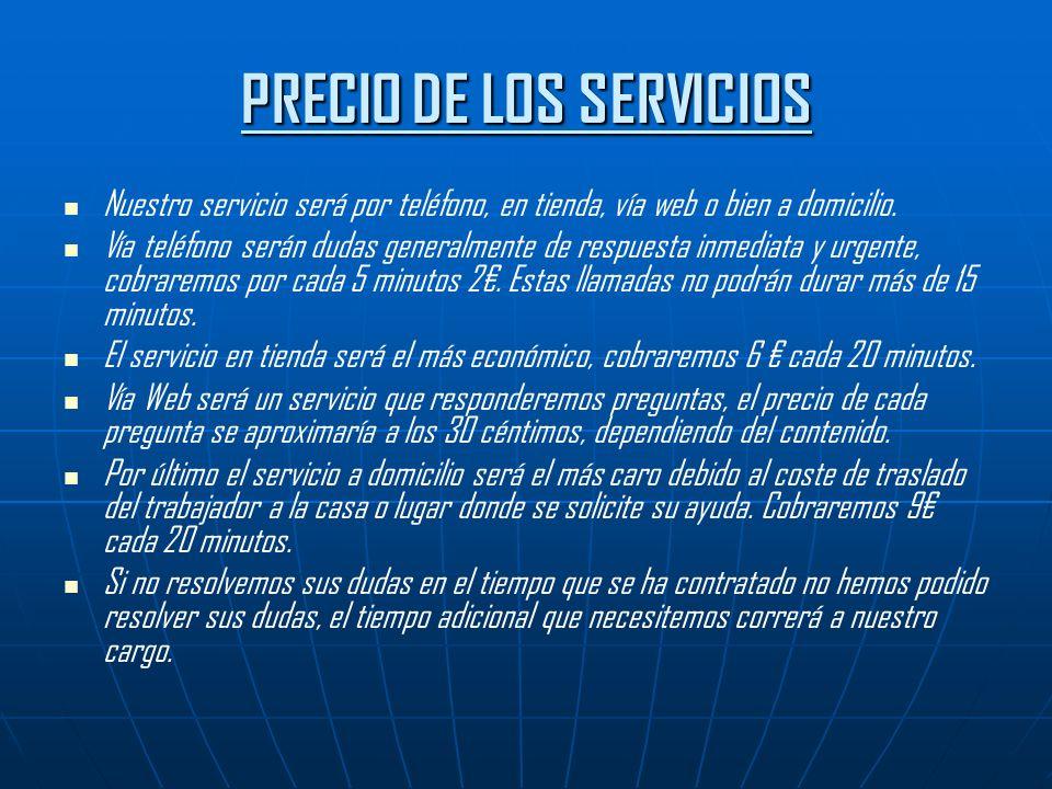 PRECIO DE LOS SERVICIOS Nuestro servicio será por teléfono, en tienda, vía web o bien a domicilio.