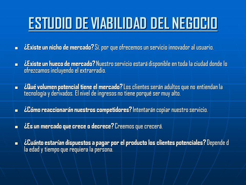 ESTUDIO DE VIABILIDAD DEL NEGOCIO ¿Existe un nicho de mercado.