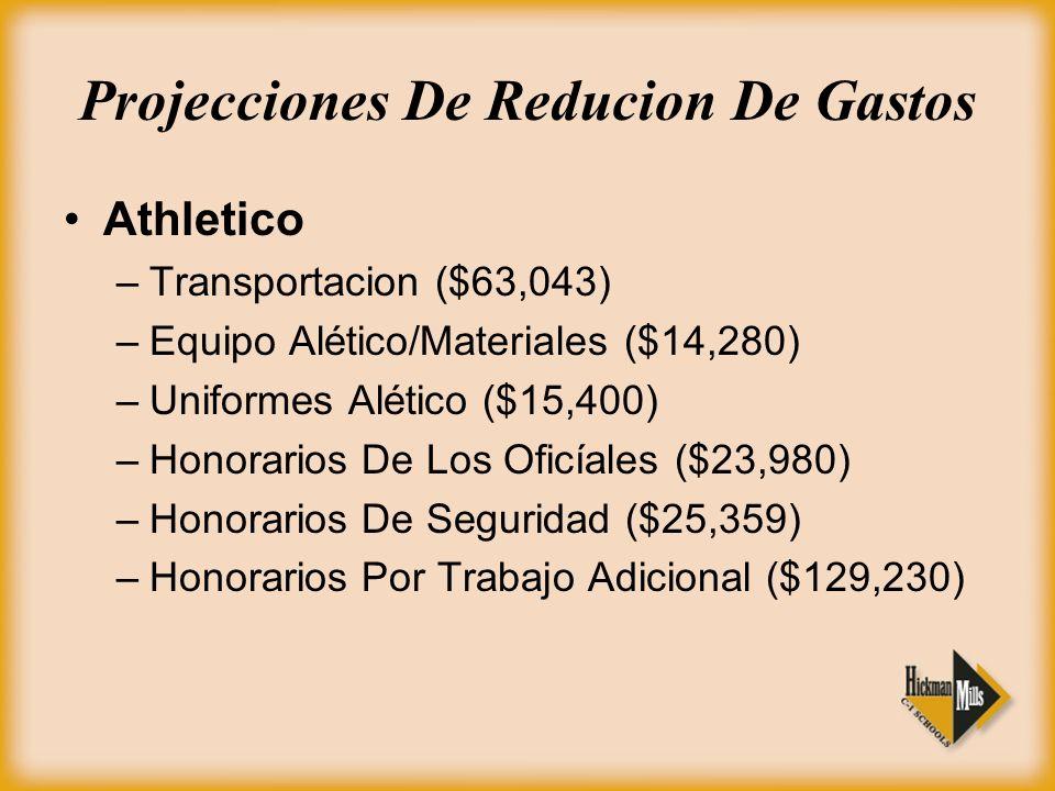 Projecciones De Reducion De Gastos Athletico –Transportacion ($63,043) –Equipo Alético/Materiales ($14,280) –Uniformes Alético ($15,400) –Honorarios De Los Oficíales ($23,980) –Honorarios De Seguridad ($25,359) –Honorarios Por Trabajo Adicional ($129,230)