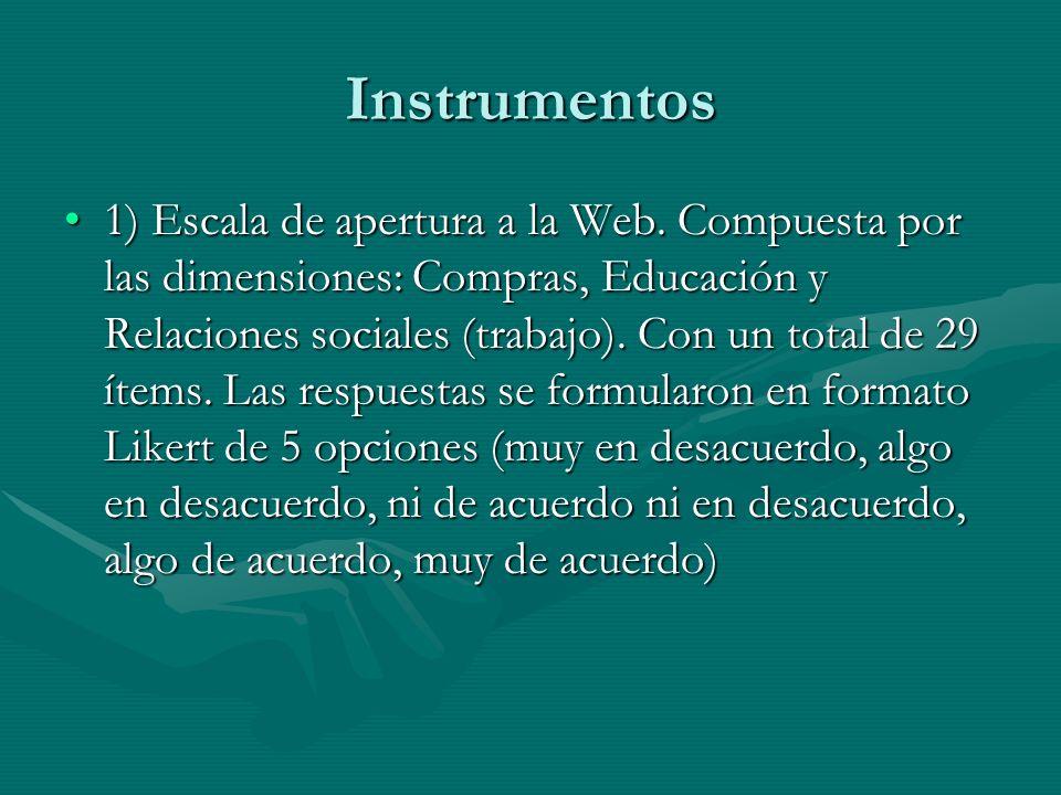 Instrumentos 1) Escala de apertura a la Web.