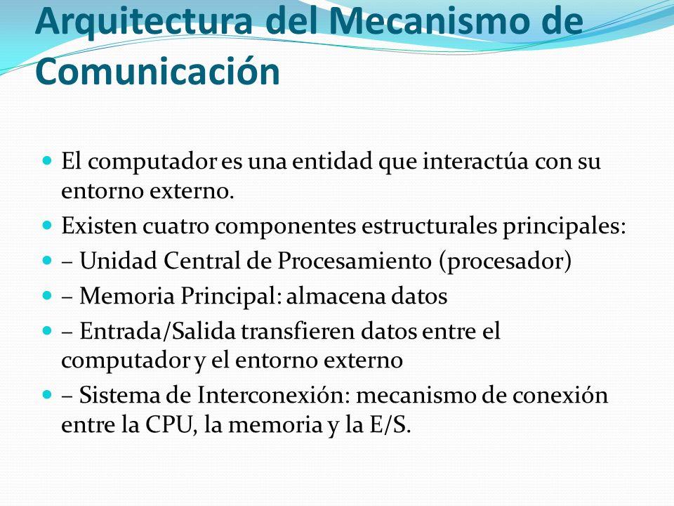 Arquitectura del Mecanismo de Comunicación El computador es una entidad que interactúa con su entorno externo. Existen cuatro componentes estructurale