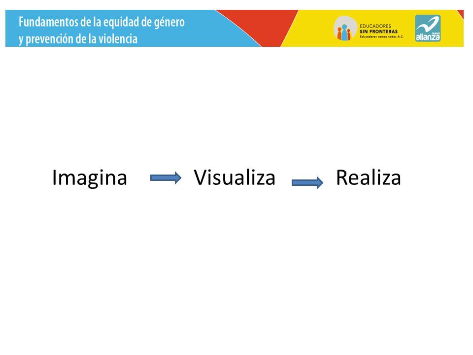 Imagina Visualiza Realiza