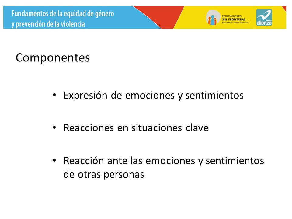 Componentes Expresión de emociones y sentimientos Reacciones en situaciones clave Reacción ante las emociones y sentimientos de otras personas