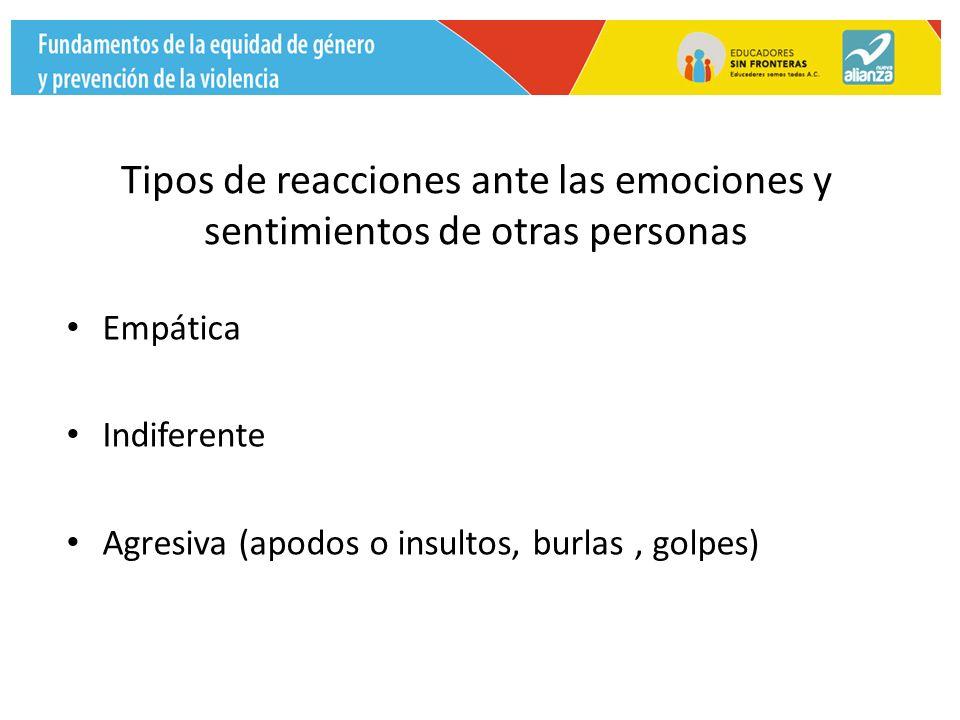 Empática Indiferente Agresiva (apodos o insultos, burlas, golpes) Tipos de reacciones ante las emociones y sentimientos de otras personas