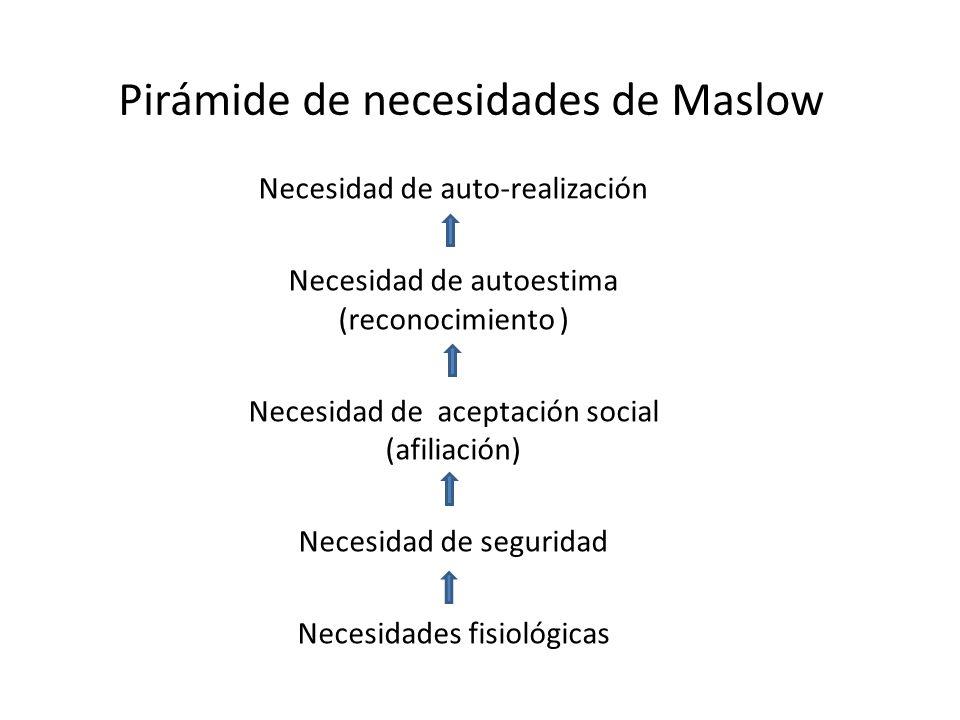 Pirámide de necesidades de Maslow Necesidad de auto-realización Necesidad de autoestima (reconocimiento ) Necesidad de aceptación social (afiliación) Necesidad de seguridad Necesidades fisiológicas