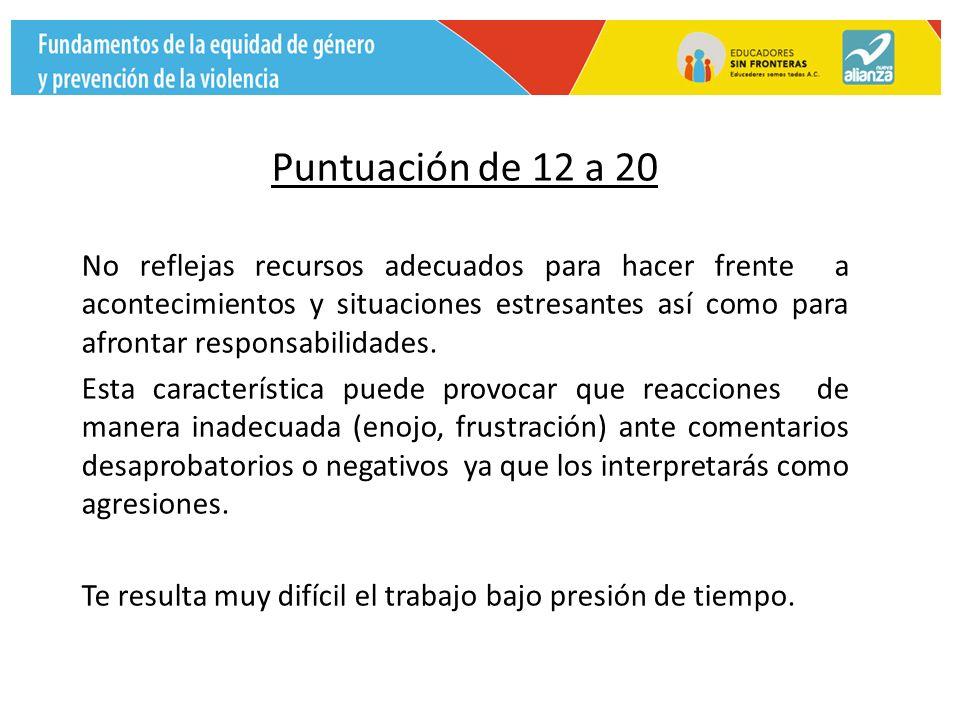 Puntuación de 12 a 20 No reflejas recursos adecuados para hacer frente a acontecimientos y situaciones estresantes así como para afrontar responsabilidades.