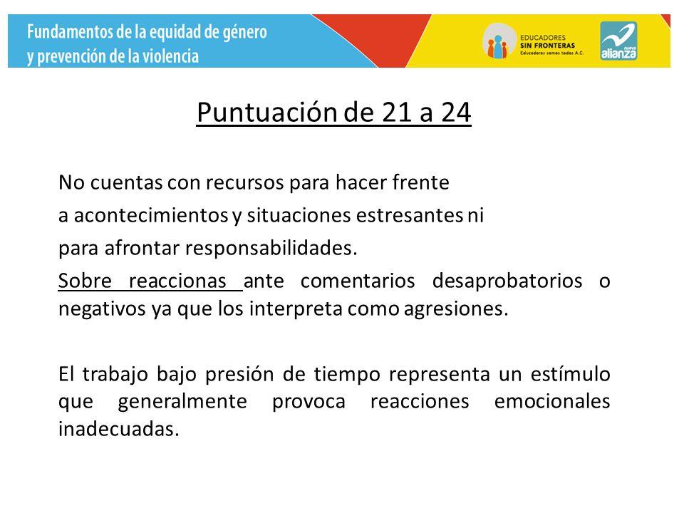 Puntuación de 21 a 24 No cuentas con recursos para hacer frente a acontecimientos y situaciones estresantes ni para afrontar responsabilidades.