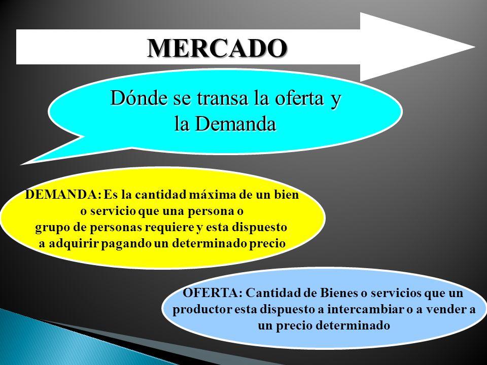 MERCADO Dónde se transa la oferta y la Demanda DEMANDA: Es la cantidad máxima de un bien o servicio que una persona o grupo de personas requiere y est