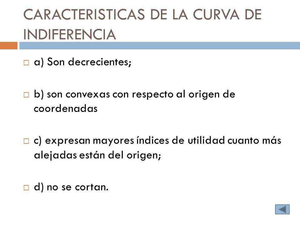 FORMAS PARTICULARES DE LAS CURVAS DE INDIFERENCIA 1.- Curvas ascendentes 2.- Rectas horizontales o verticales.