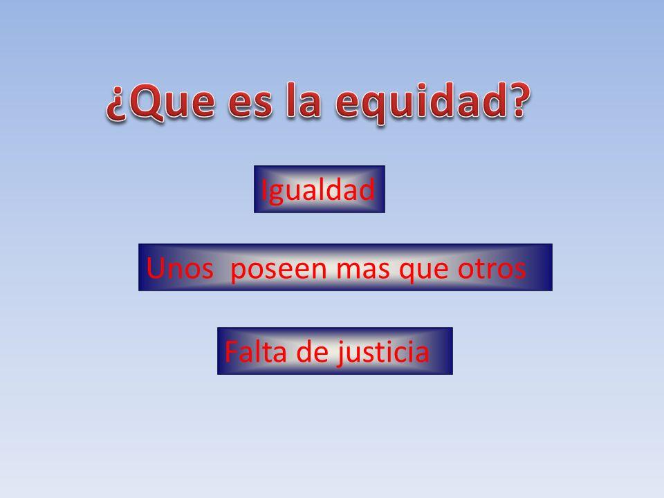 Igualdad Unos poseen mas que otros Falta de justicia