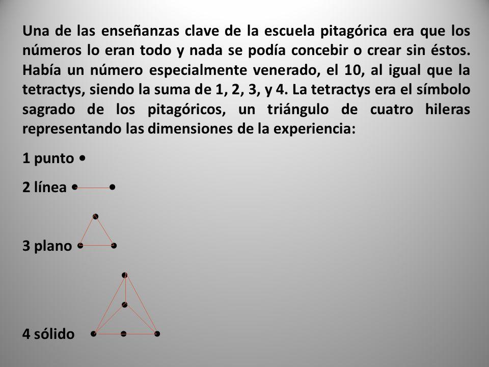 Una de las enseñanzas clave de la escuela pitagórica era que los números lo eran todo y nada se podía concebir o crear sin éstos.