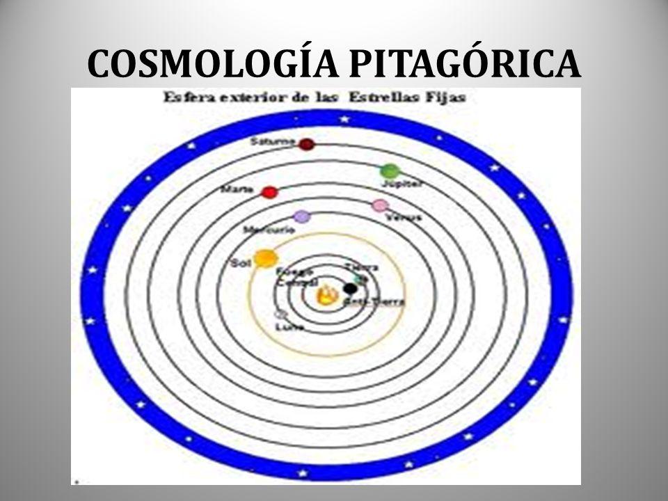 COSMOLOGÍA PITAGÓRICA
