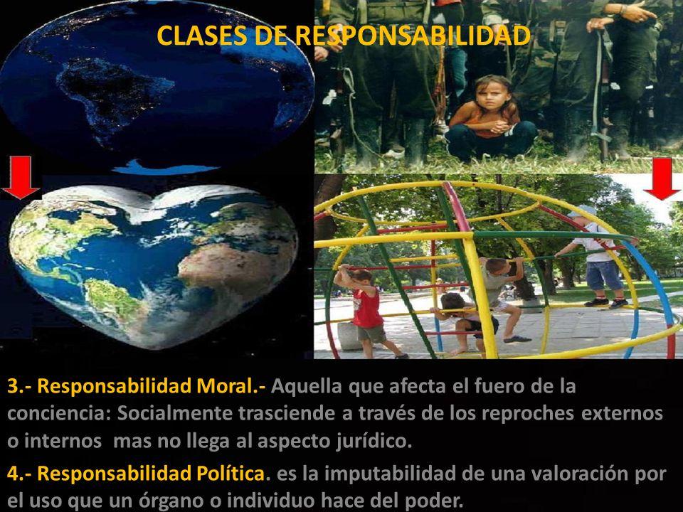 3.- Responsabilidad Moral.- Aquella que afecta el fuero de la conciencia: Socialmente trasciende a través de los reproches externos o internos mas no