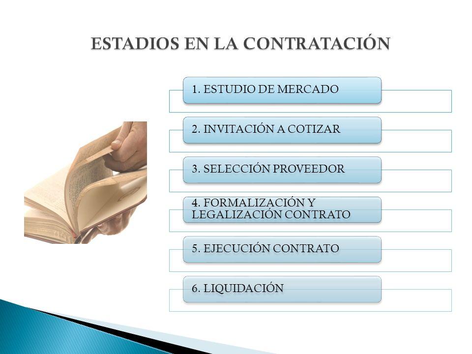 1. ESTUDIO DE MERCADO2. INVITACIÓN A COTIZAR3. SELECCIÓN PROVEEDOR 4. FORMALIZACIÓN Y LEGALIZACIÓN CONTRATO 5. EJECUCIÓN CONTRATO6. LIQUIDACIÓN