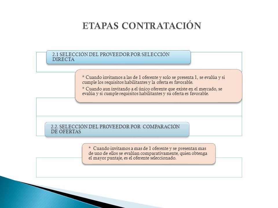5.EJECUCIÓN Solicitar y formalizar modificación y/o adición y/o prórroga.