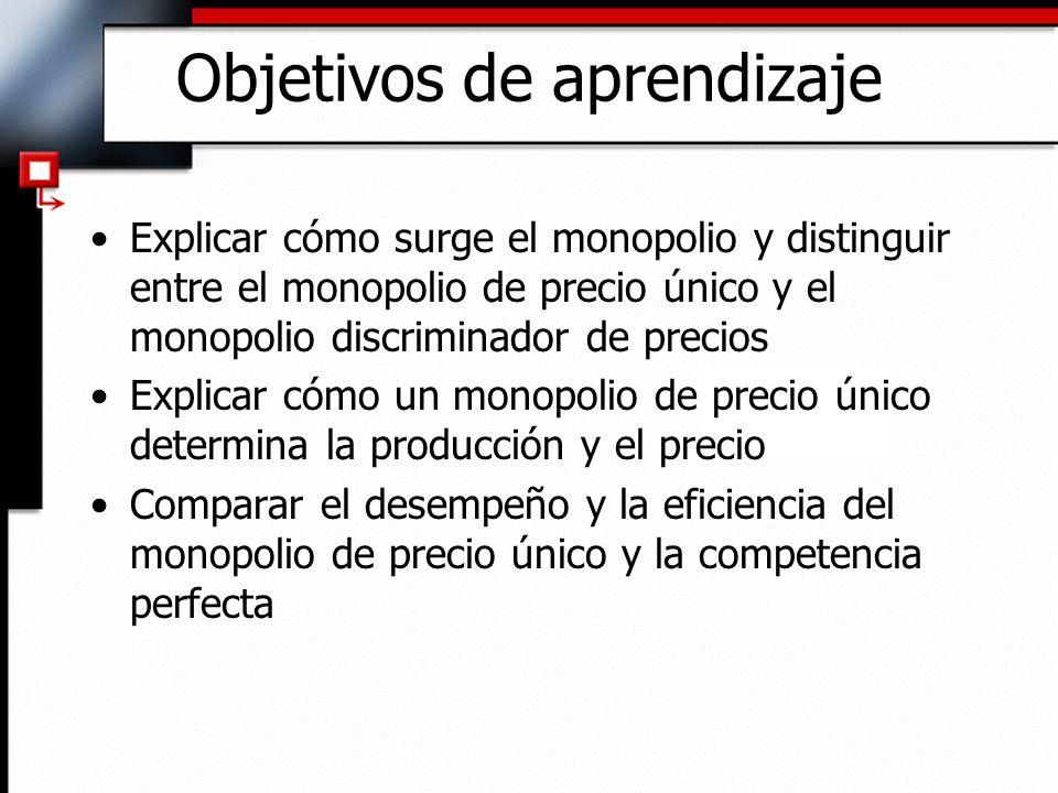 Objetivos de aprendizaje Explicar cómo surge el monopolio y distinguir entre el monopolio de precio único y el monopolio discriminador de precios Expl