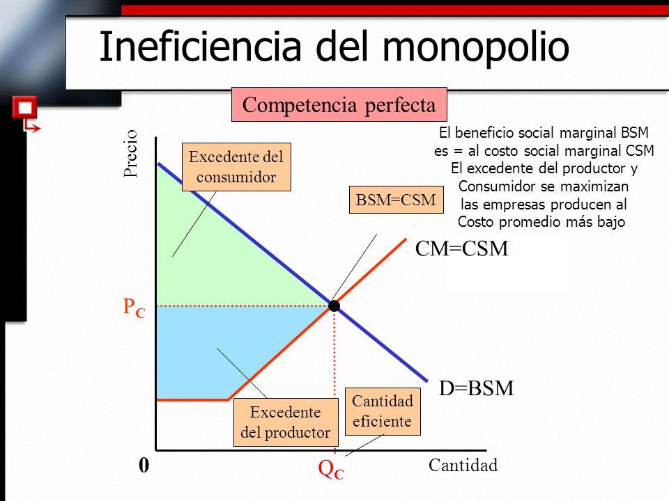 Ineficiencia del monopolio Precio Cantidad 0 D=BSM QCQC PCPC CM=CSM Competencia perfecta Excedente del consumidor Excedente del productor Cantidad efi
