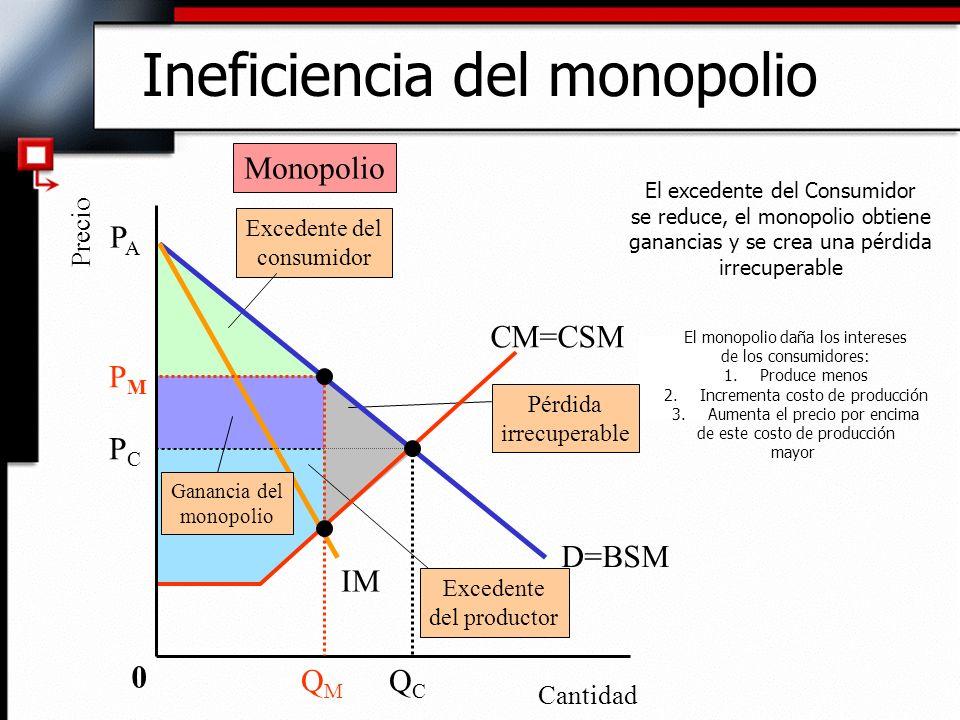 Ineficiencia del monopolio Precio Cantidad PAPA PMPM 0 D=BSM IM QMQM QCQC PCPC Monopolio Excedente del consumidor Pérdida irrecuperable Excedente del