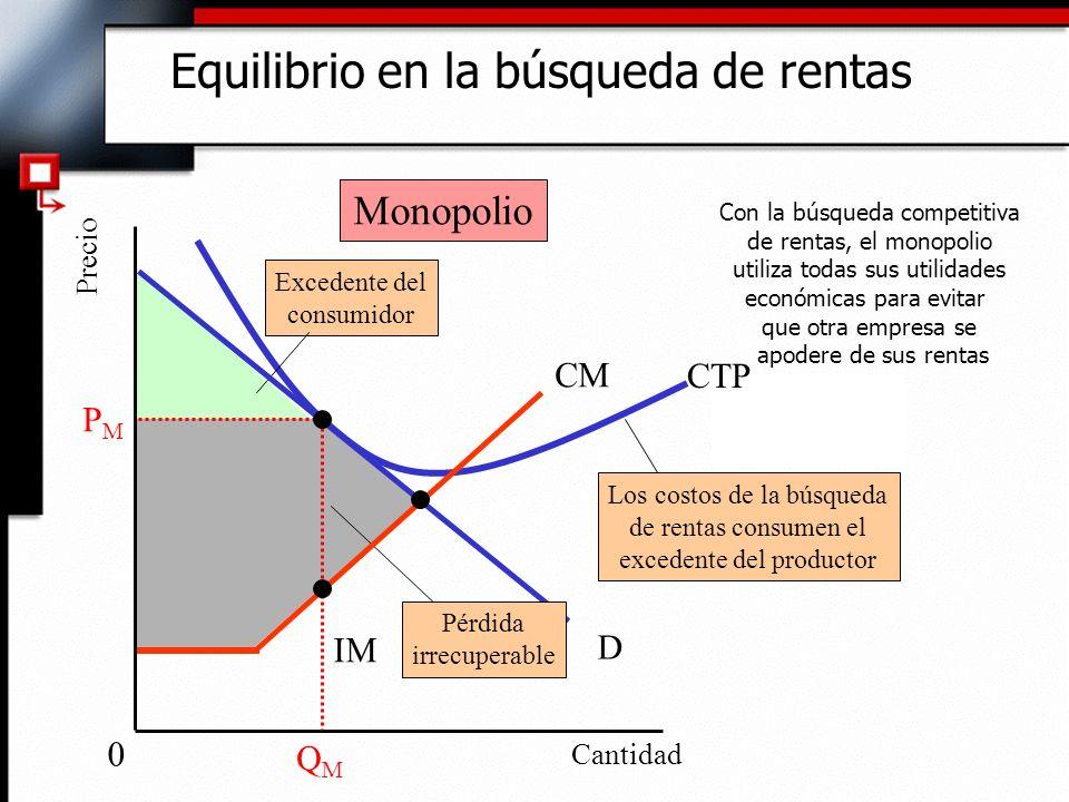 CTP Equilibrio en la búsqueda de rentas Precio Cantidad PMPM 0 D IM QMQM Monopolio Excedente del consumidor CM Los costos de la búsqueda de rentas con