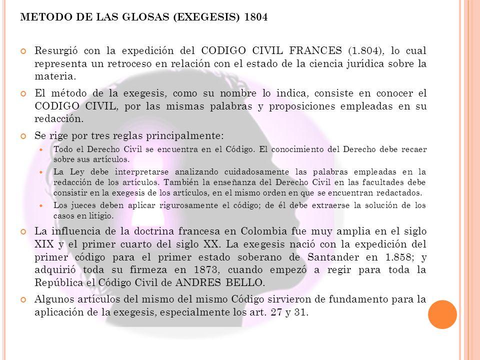 METODO DE LAS GLOSAS (EXEGESIS) 1804 Resurgió con la expedición del CODIGO CIVIL FRANCES (1.804), lo cual representa un retroceso en relación con el estado de la ciencia jurídica sobre la materia.