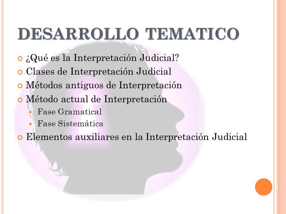 DESARROLLO TEMATICO ¿Qué es la Interpretación Judicial? Clases de Interpretación Judicial Métodos antiguos de Interpretación Método actual de Interpre