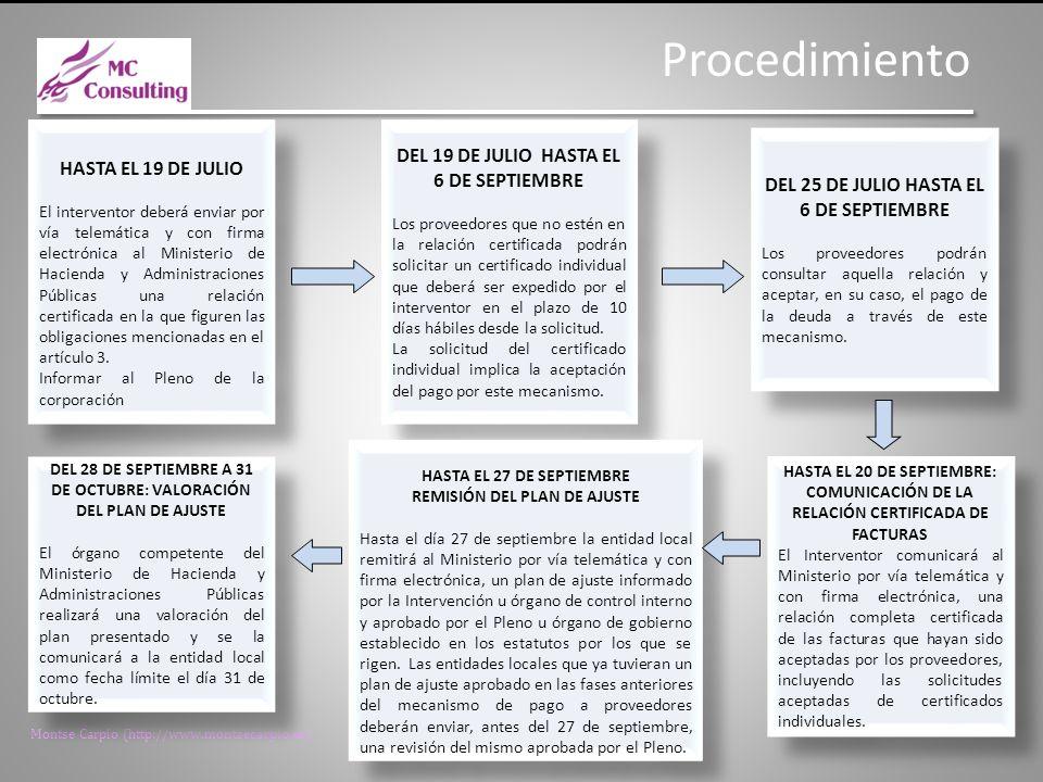 Montse Carpio (http://www.montsecarpio.es) HASTA EL 19 DE JULIO El interventor deberá enviar por vía telemática y con firma electrónica al Ministerio de Hacienda y Administraciones Públicas una relación certificada en la que figuren las obligaciones mencionadas en el artículo 3.